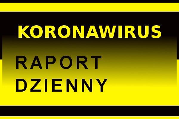 Napisy: Koronawirus, poniżej Raport dzienny.